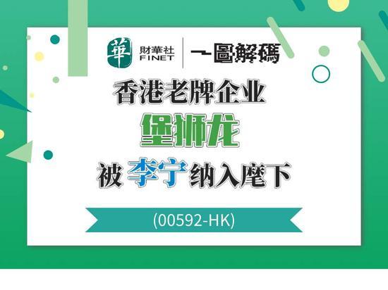 李宁入主堡狮龙5天浮盈5亿 成为堡狮龙大股东