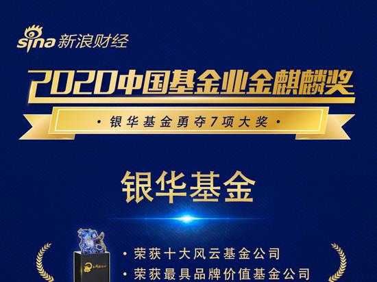 2020中国基金业金麒麟奖公布 银华基金夺得7项大奖