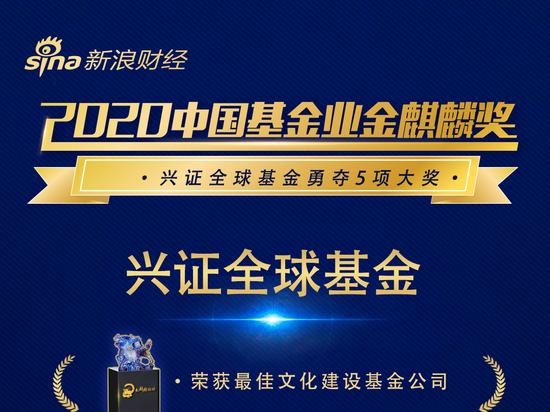 2020中国基金业金麒麟奖公布 兴证全球基金夺得5项大奖