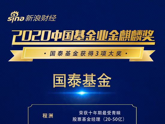 2020中国基金业金麒麟奖公布 国泰基金夺得3项大奖