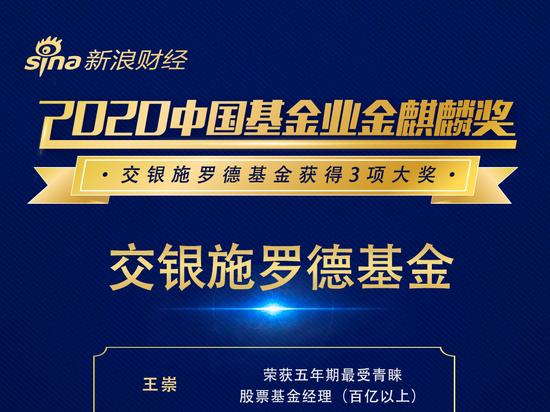 2020中国基金业金麒麟奖公布 交银施罗德基金夺得3项大奖