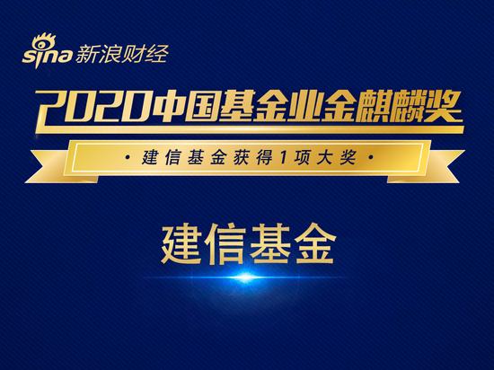 2020中国基金业金麒麟奖公布 建信基金夺得1项大奖
