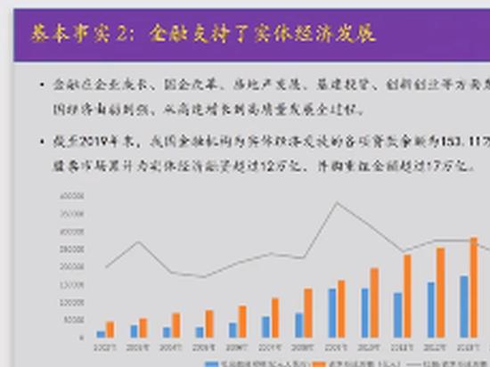 眉京华:股市退市制度欠缺影响市场活力和韧性