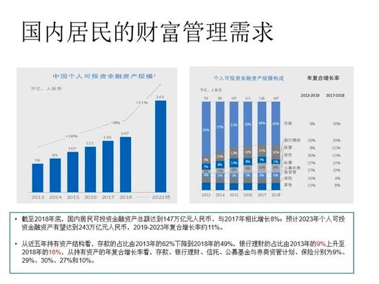 中邮理财总经理步艳红:疫情冲击后的资产管理与百姓理财