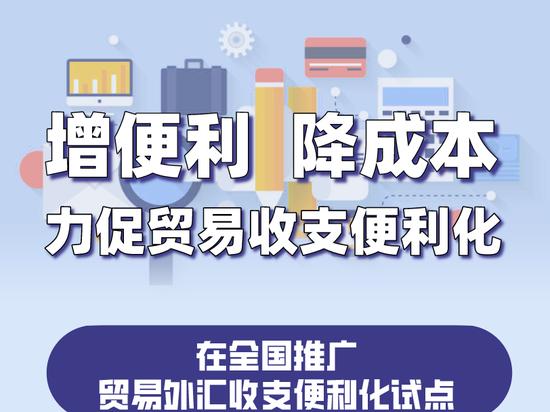 跨境贸易投资便利化:增便利、降成本 力促贸易收支便利化