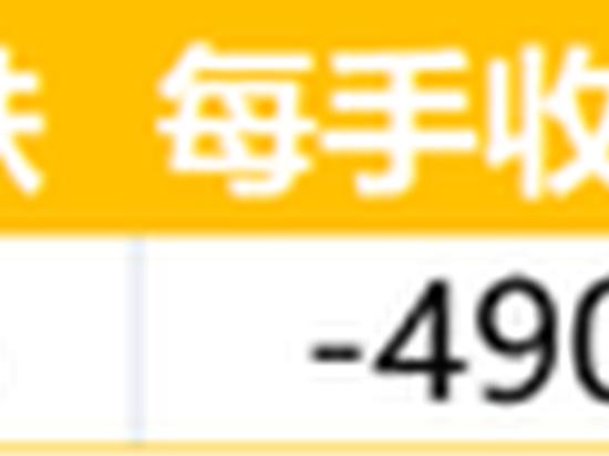 艾德一站通下周前瞻:顺丰房托火热招股中、京东物流即将上市