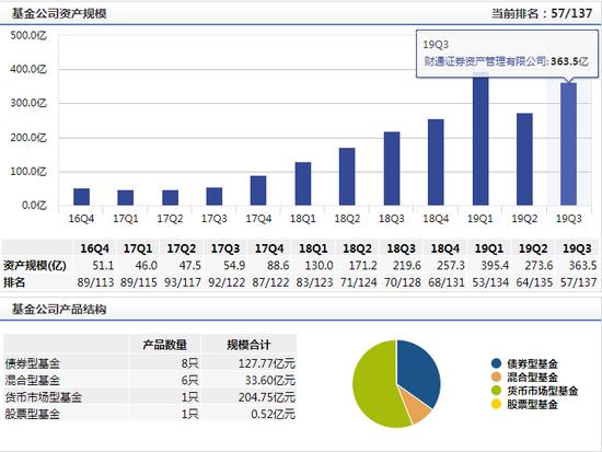 「浩博vinbet香港」微软向Slow通道连发两个19H2预览版更新