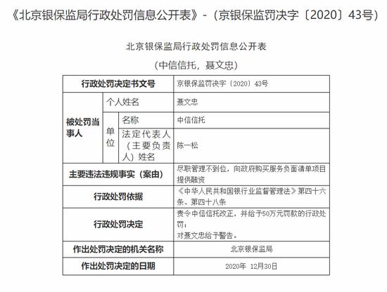 中信信托被罚50万:向政府购买服务负面清单项目提供融资
