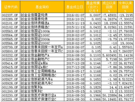 """668彩票网在线登录注册-把""""大菠萝""""当作宠物?这可能是最有排场的《暗黑破坏神3》玩家"""
