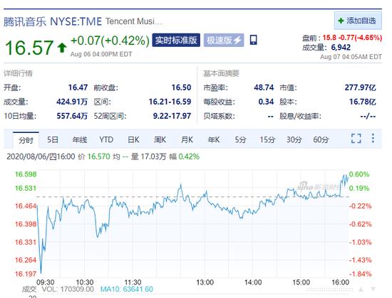 微信遭美国封杀:腾讯系大跌 腾讯控股市值蒸发2684亿