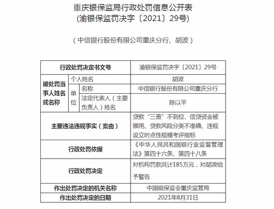 重庆银保监局行政处罚信息公开表(渝银保监罚决字〔2021〕29号)
