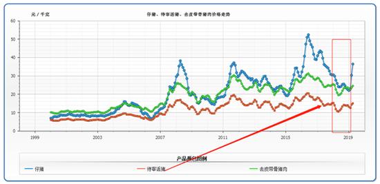 2017年亚博,中信宏观:进口增速不用太悲观 12月不会继续明显下滑