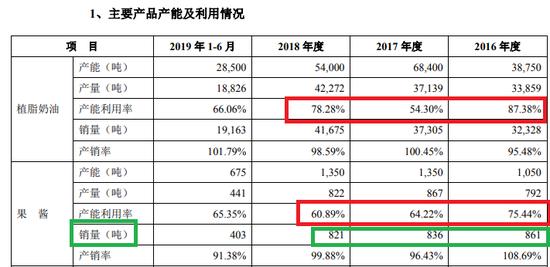 谈万家彩票app_深交所解读2018年年报审核:总体营收增长,信息披露质量提升