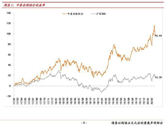 中泰证券:三点核心驱动本轮科技牛市 附3月金股组合