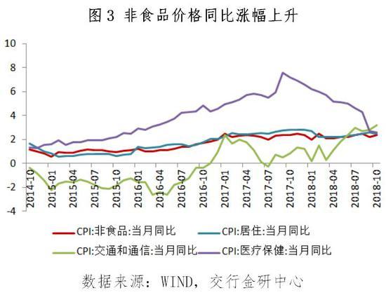 连平:CPI持平PPI回落 物价水平整体平稳