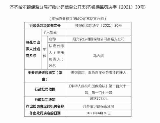 阳光农业相互保险富裕支公司被罚20万:虚列费用