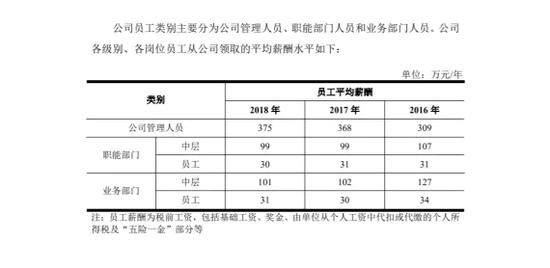 大奖游戏平台·井贤栋:疯狂割韭菜的骗子阻碍区块链发展