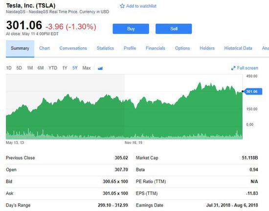 美媒:苹果完成特斯拉收购尽职调查 马斯克或接受买断