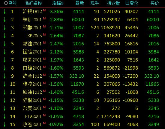 棋牌赌博手机游戏_快讯:实达集团涨停 报于7.51元