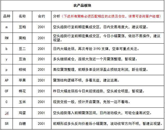 天天娱乐游戏登录_媒体解读雄安总规:2035年将成全国现代经济新引擎
