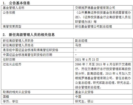 交银施罗德基金新任马俊为副总经理 曾任综合管理部总经理