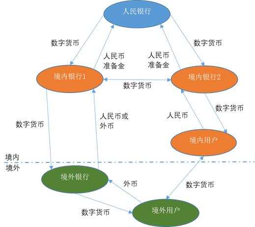"""宝2娱乐场澳门赌场-""""三彩""""与""""地三鲜"""""""