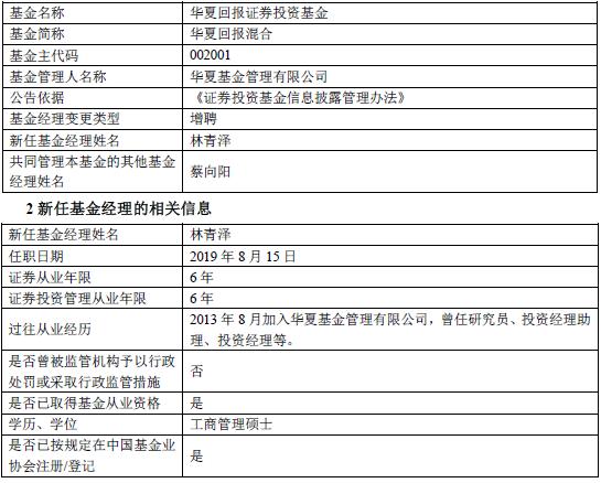<b>华夏回报混合2牛基聘林清泽为基金经理 与蔡向阳共管</b>