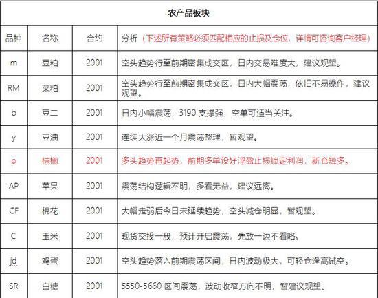 豪彩国际手机登陆网址_8亿中国农民在经济发展中的作用