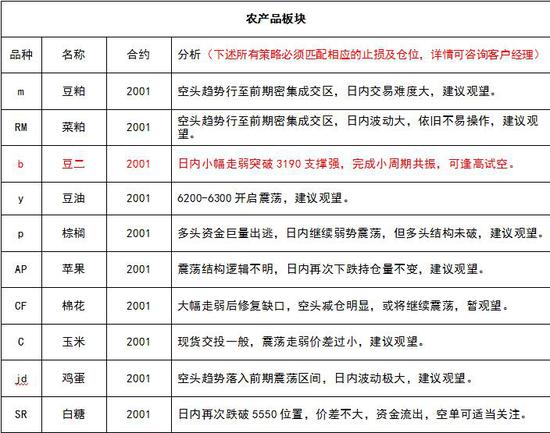 博彩监察网,前线人物肌肉男&小文青,居然都是他......