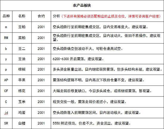 宝胜娱乐场地址,丁俊晖剑指第14冠,4大世锦赛冠军同区,夺冠中冠资格难度太大