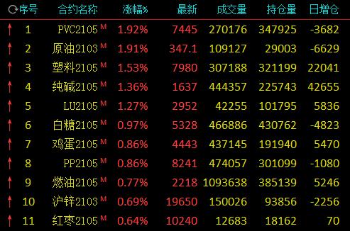 收评:沪银跌逾6% 纸浆、尿素跌逾3%