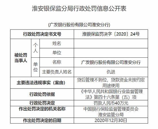 广发银行淮安分行被罚40万:贷款资金未按约定用途使