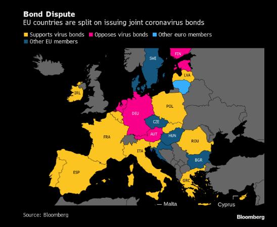 危机当头 欧盟仍无法跨越传统分歧拿出协调一致的刺激方案