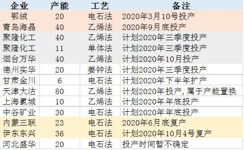 长江期货:PVC:关注逢高沽空机会