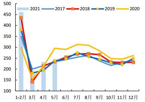 华安期货:棉市区间震荡 需以静制动等待市场信号