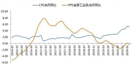 国信期货:利率下行 国债长期大概率偏多