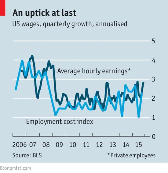 工资出现了苦苦等待的增长势头