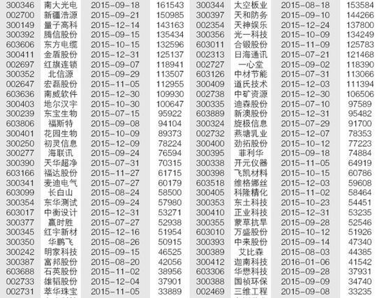 香 港 博 彩 概 念 股