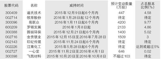 杭 州 皇 家 永 利 国 际 娱 乐 会 所