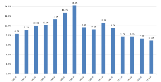 德国人均gdp_德国牧羊犬