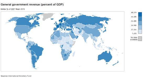 政府一般收入占GDP比例,数字来自IMF。