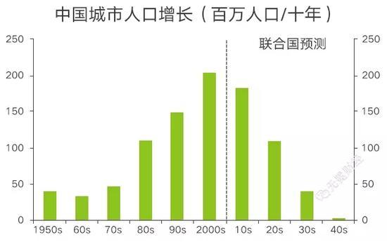 关于中国经济的16个真相|经济转型|国企|改革_新浪