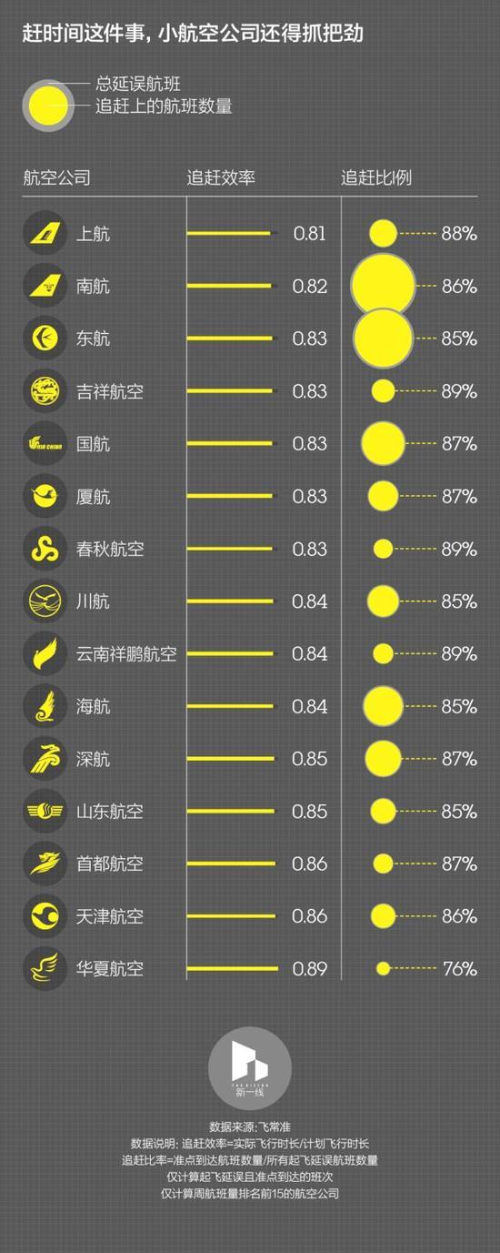 数据图表。
