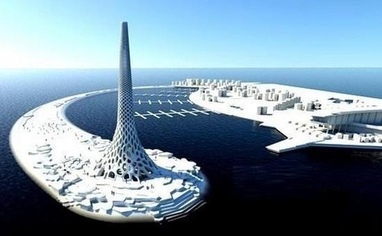 沙特2030愿景的投资机会