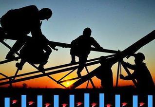 2011年下半年gdp_巴克莱:经济活动指标全面改善上调中国下半年GDP预期