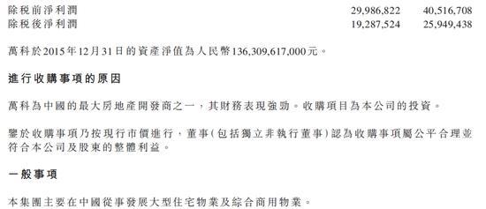 恆大公告稱買入萬科A股達4.68% 稱萬科財務表現強勁