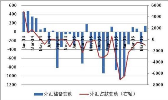 资料来源:中国人民银行