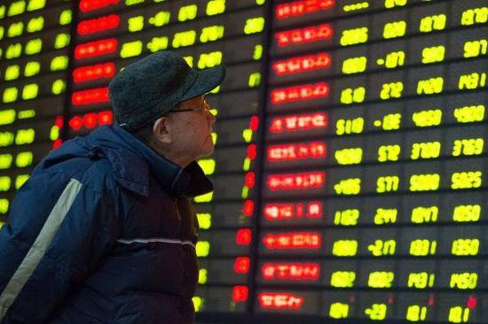 美国和香港股市近期或回调