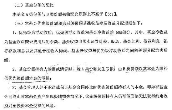 杨先生提供的基金合同