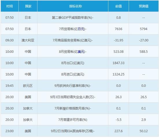 中国十大赌博城市排名 3